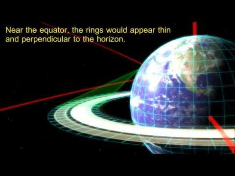 Si la Terre avait des anneaux comme Saturne