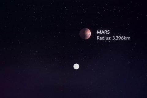 Si les planètes étaient à la même distance que la Lune