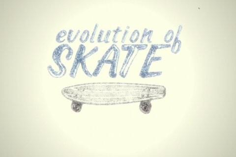 L'évolution du skateboard
