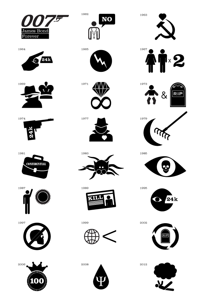 Bryan L James Bond Les films de James Bond en pictogrammes