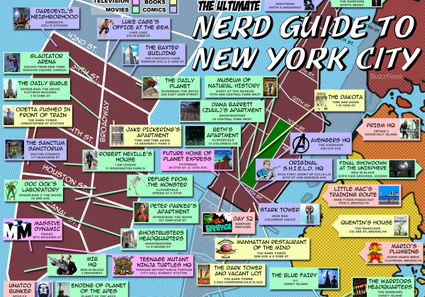Nerd Guide to New York