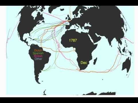 La navigation de 1750 à 1850