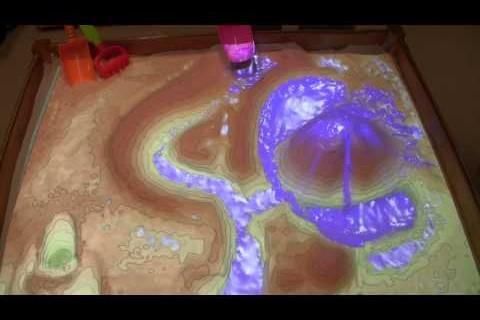 Un bac à sable numérique
