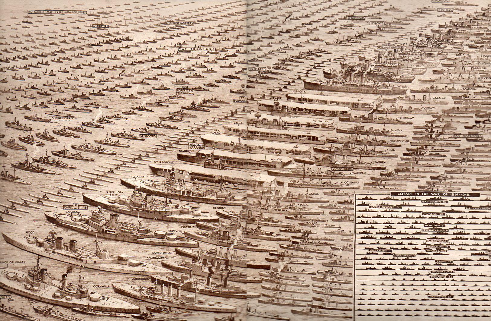 Bateaux perdus par l'angleterre pendant la seconde guerre mondiale
