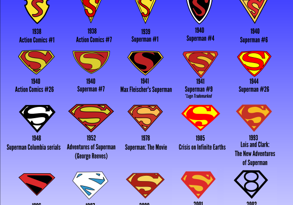 Evolution-logo-superman