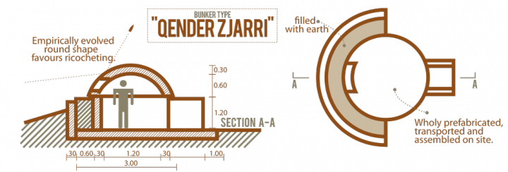 bunker-albanie-05