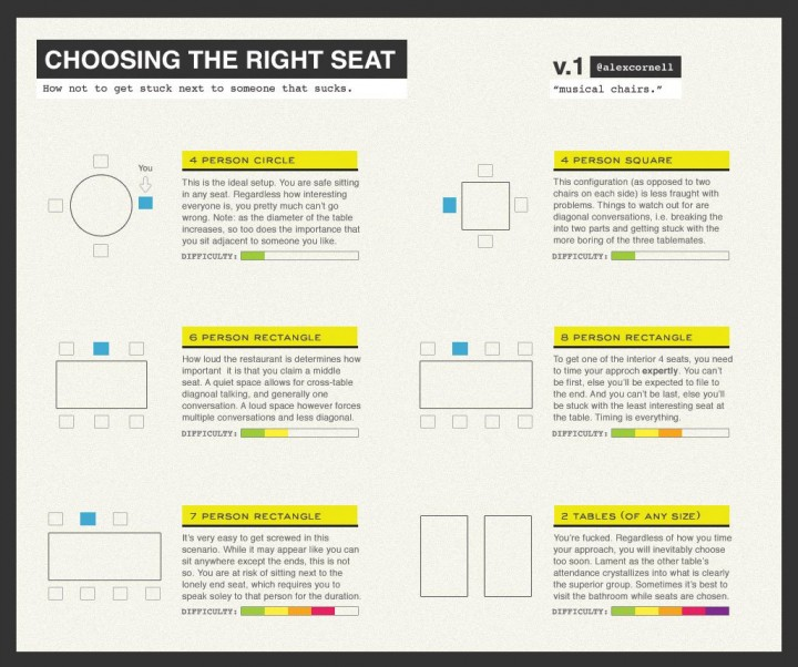choisir-chaise