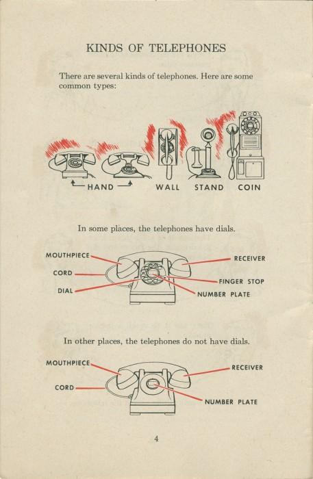 manuel-telephone-1951-06