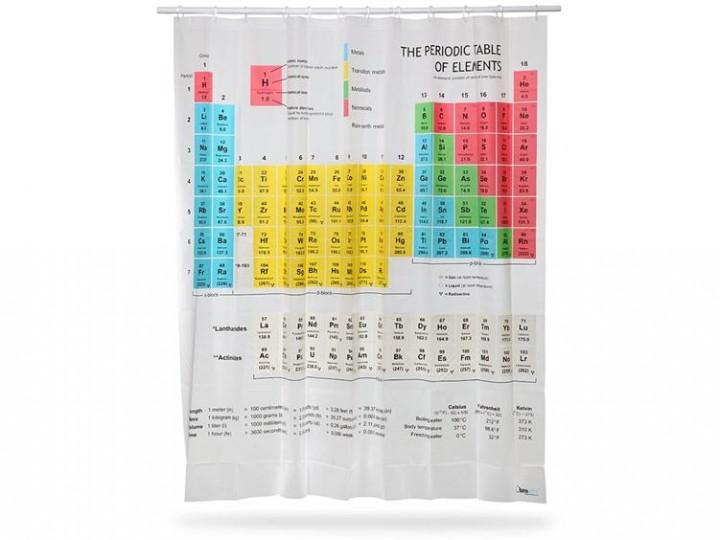 rideau-douche-table-periodique-elements