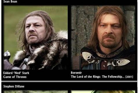 les-films-des-acteurs-de-game-of-thrones
