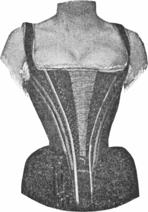 radio corset 09 489x700 Les corsets de 1908 au rayons X  technologie histoire bonus