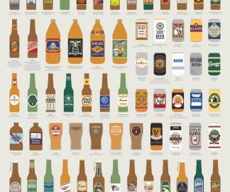 biere-fonction