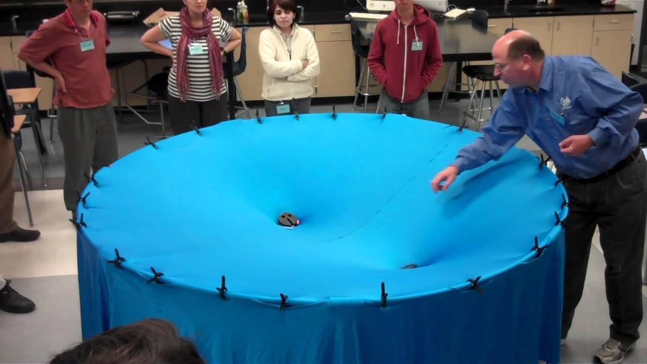Une visualisation de la gravité avec du lycra