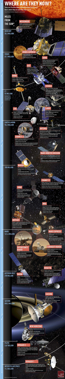 mission-espace