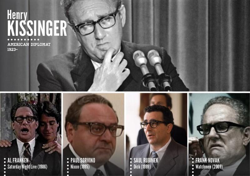 personnage-historique-acteur-tv-cinema-115
