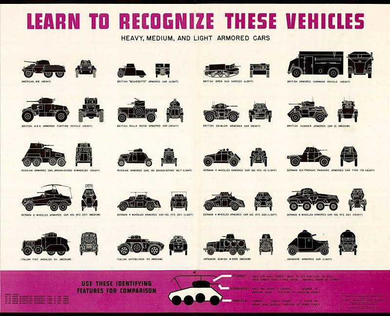 reconnaitre-vehicule-guerre-mondiale-01