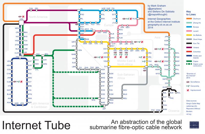 metro-internet