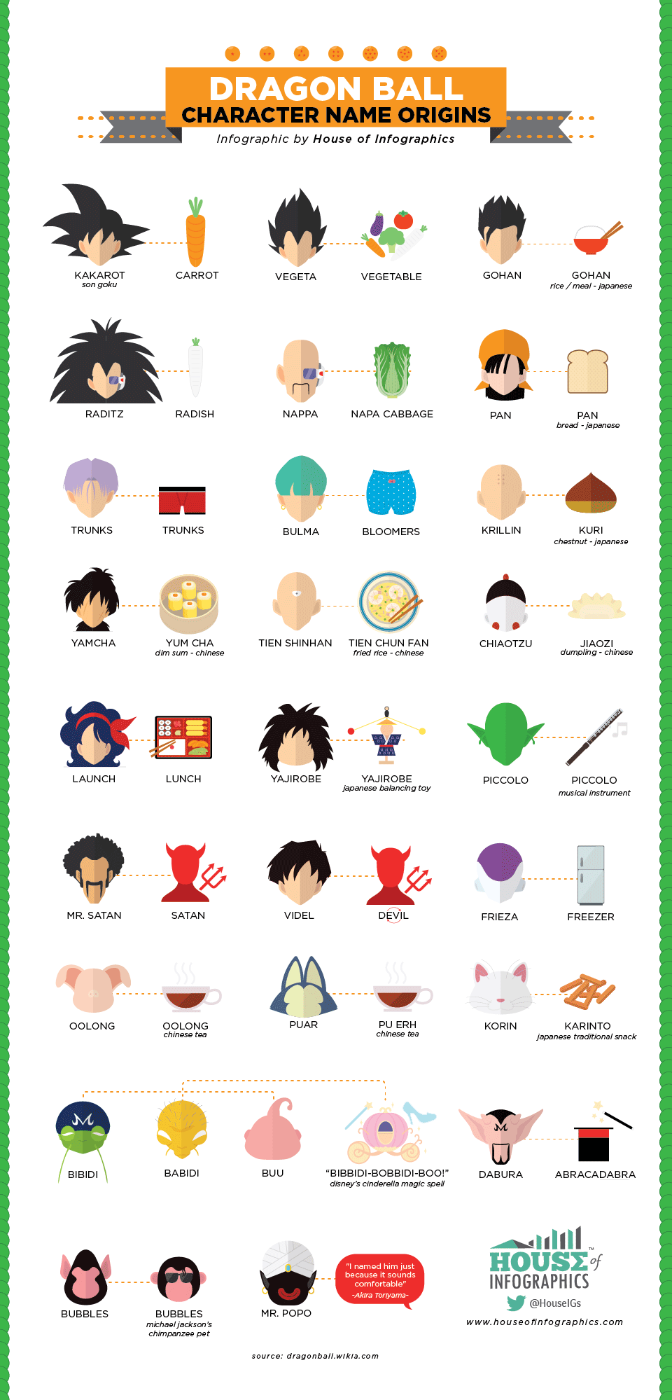 00-dragon-ball-infographic