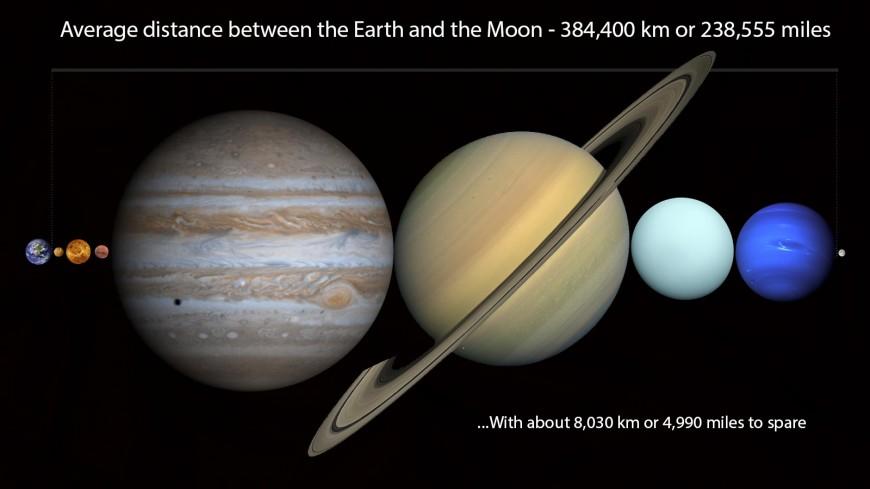 planete-terre-lune
