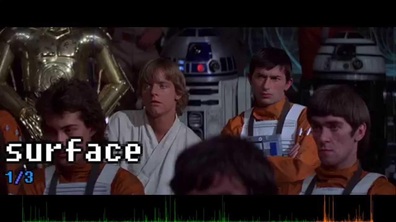 Star Wars par ordre alphabétique