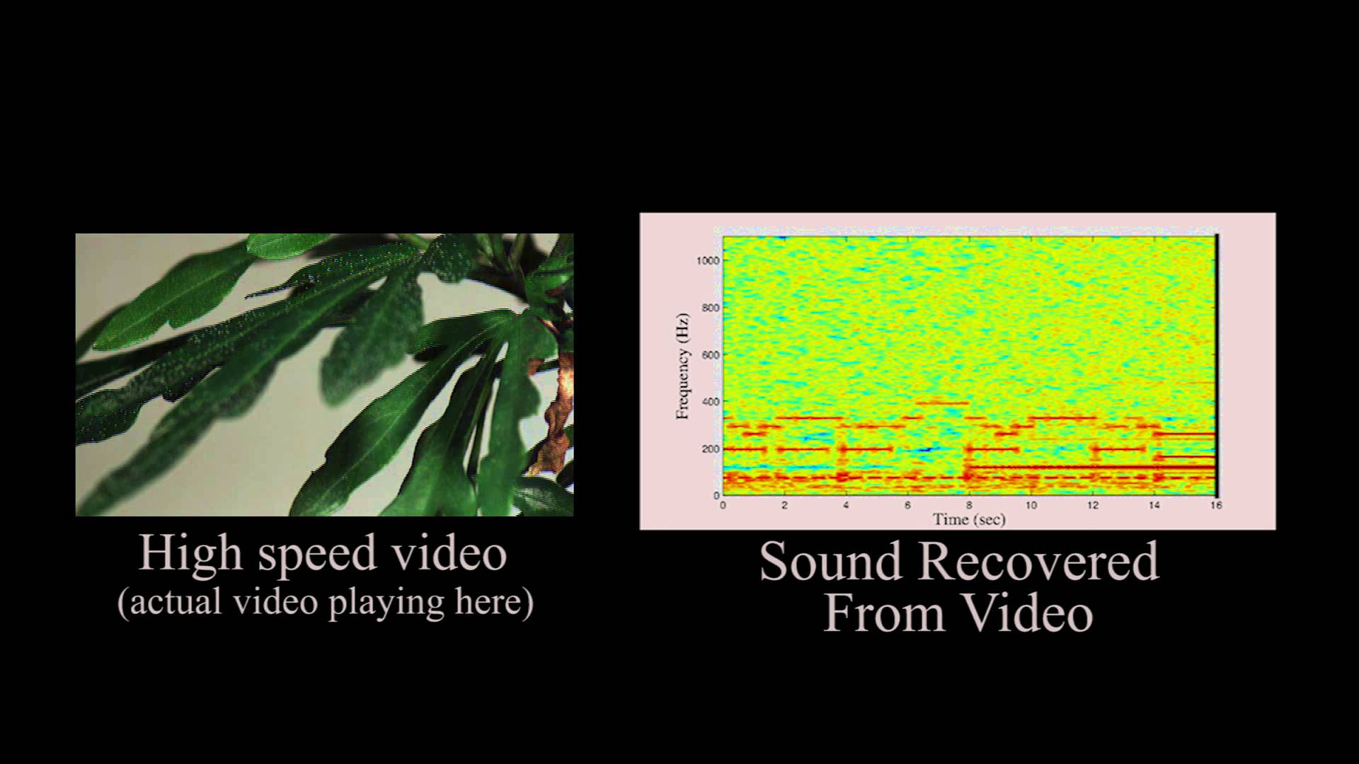 Enregistrer le son avec les vibrations d'objets