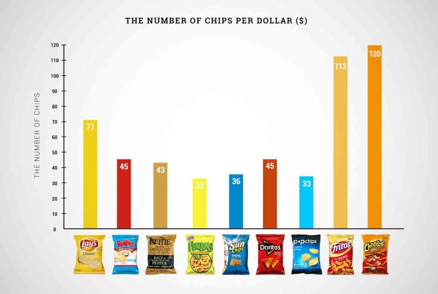 chips-sac-01
