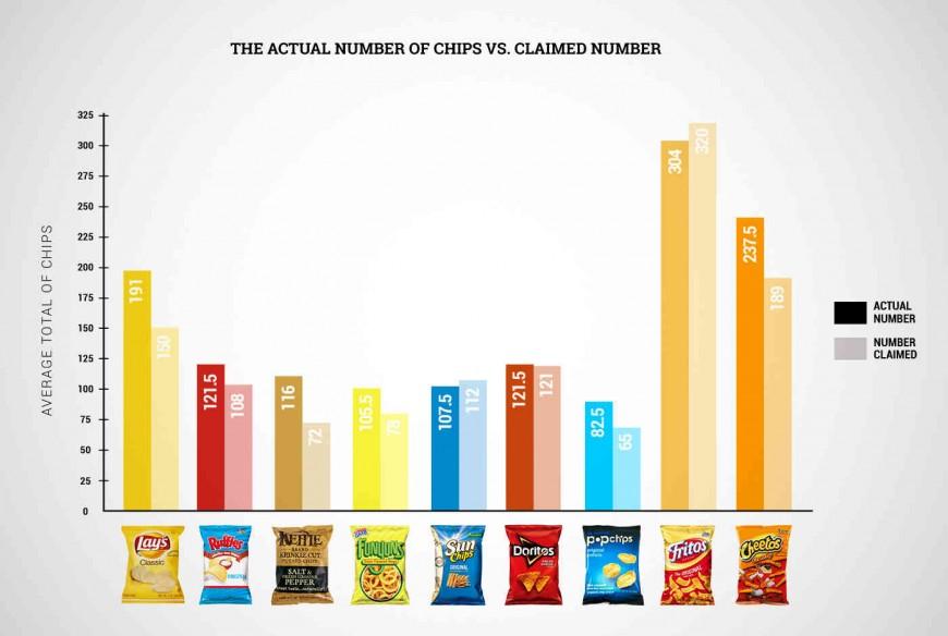 chips-sac-02