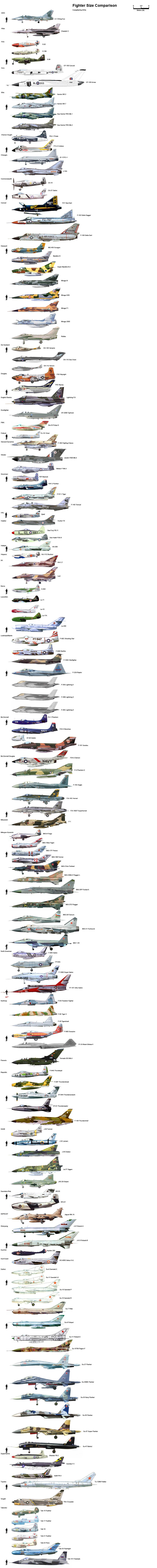 comparatif-taille-avion