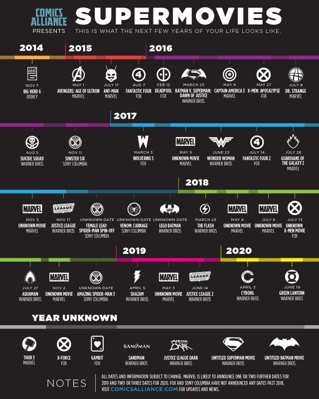 film-superhero-futur