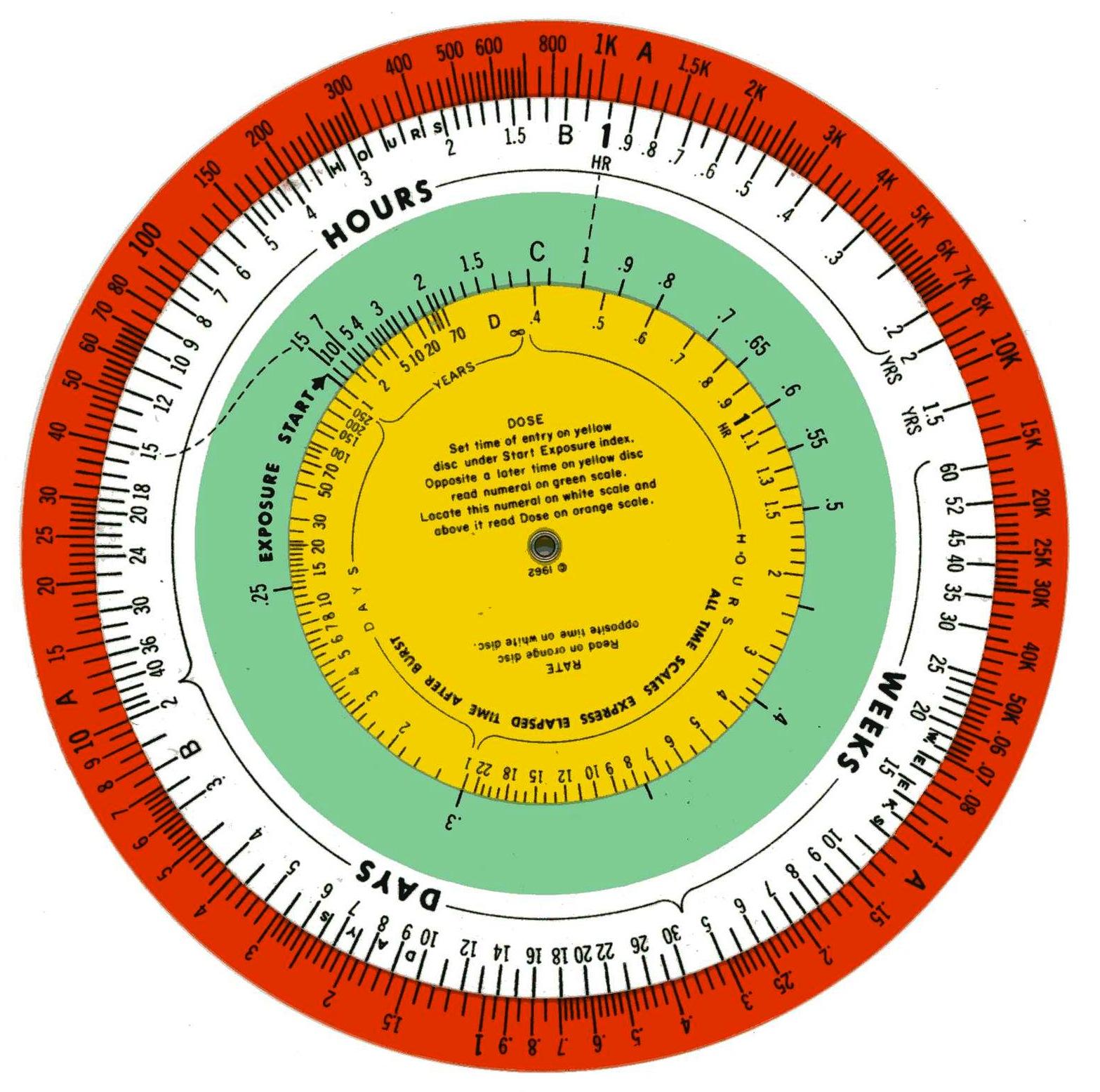 regle-circulaire-radioactivite-01