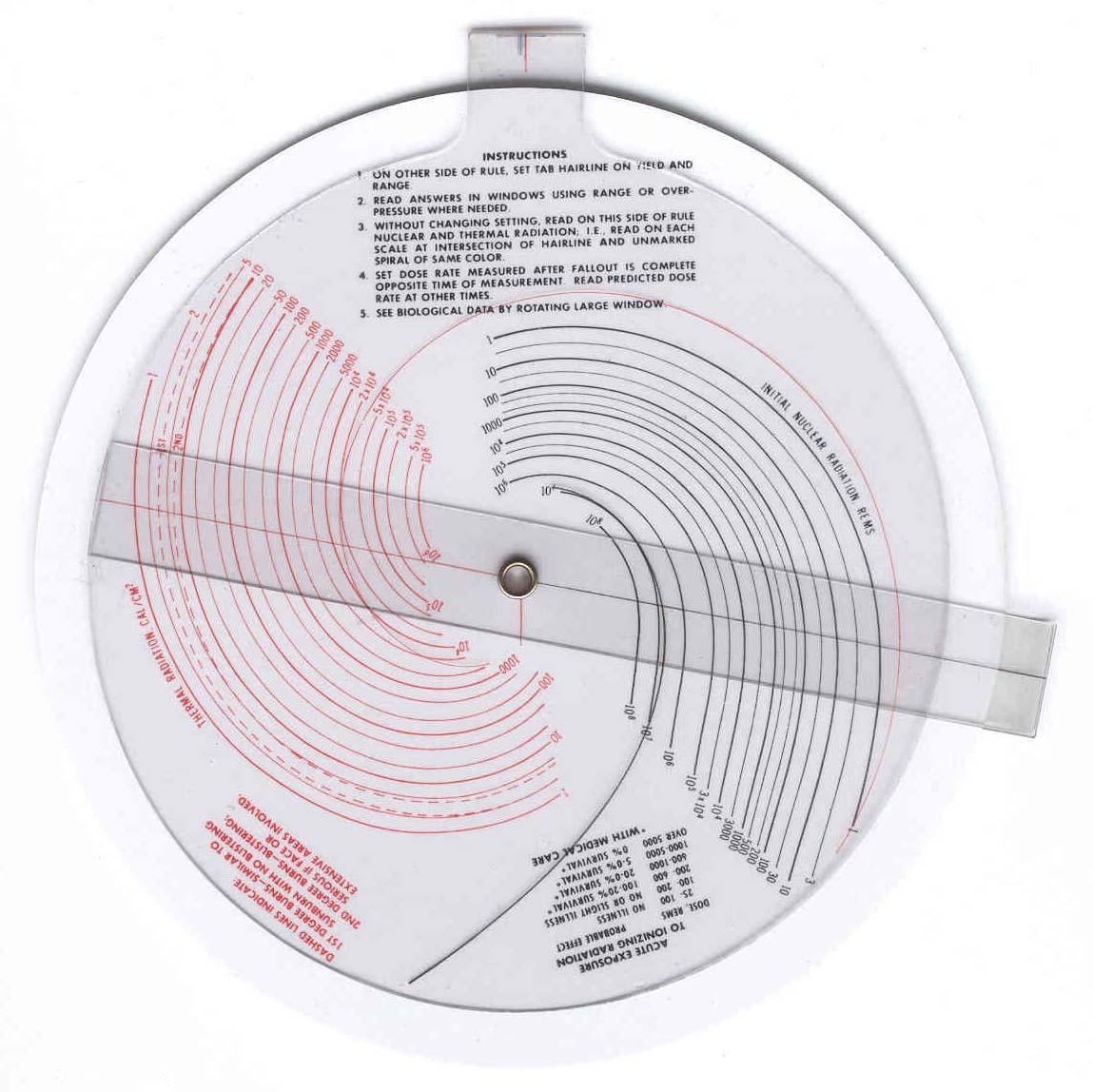 regle-circulaire-radioactivite-05