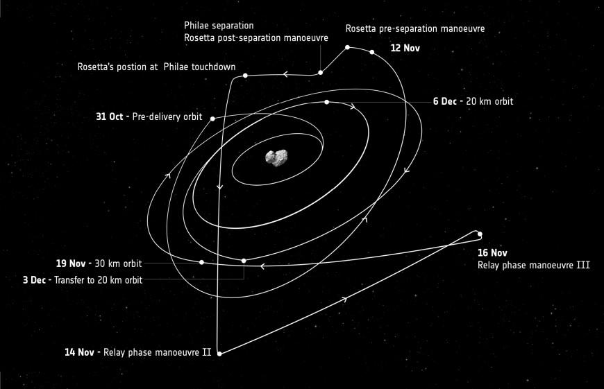 Rosetta-Philae-67P-comete-50