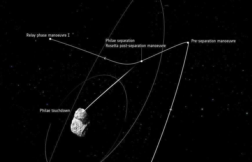 Rosetta-Philae-67P-comete-52