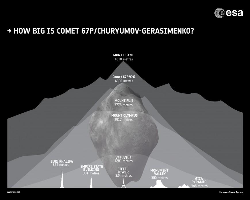 Rosetta-Philae-67P-comete-55