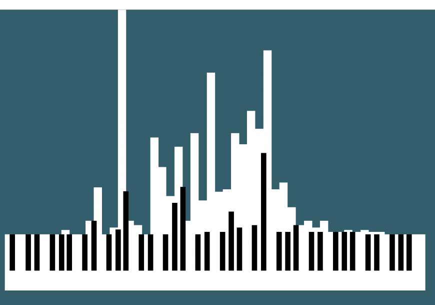statistique-touche-piano-01