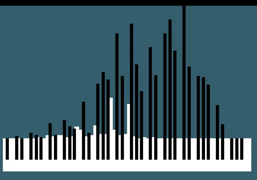 statistique-touche-piano-03
