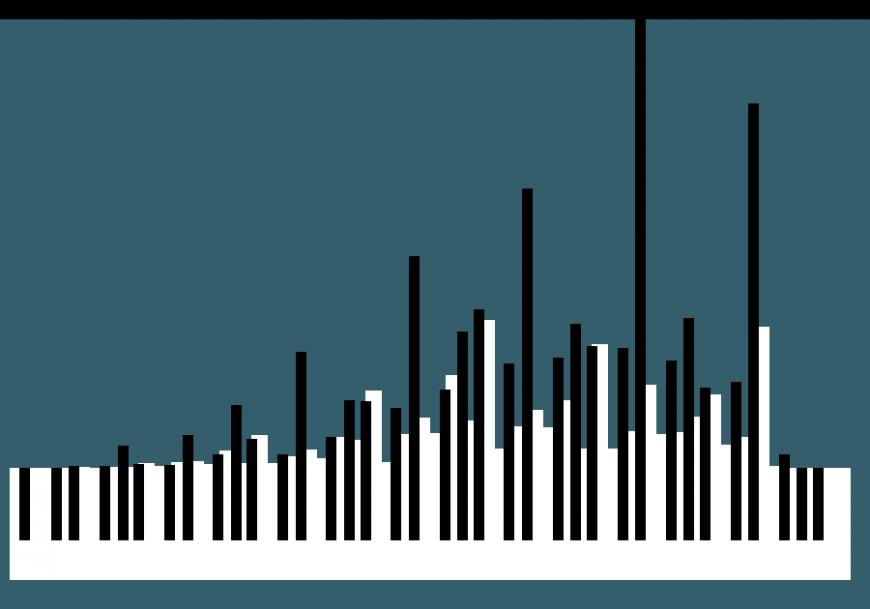 statistique-touche-piano-05