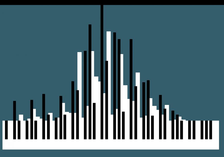statistique-touche-piano-08