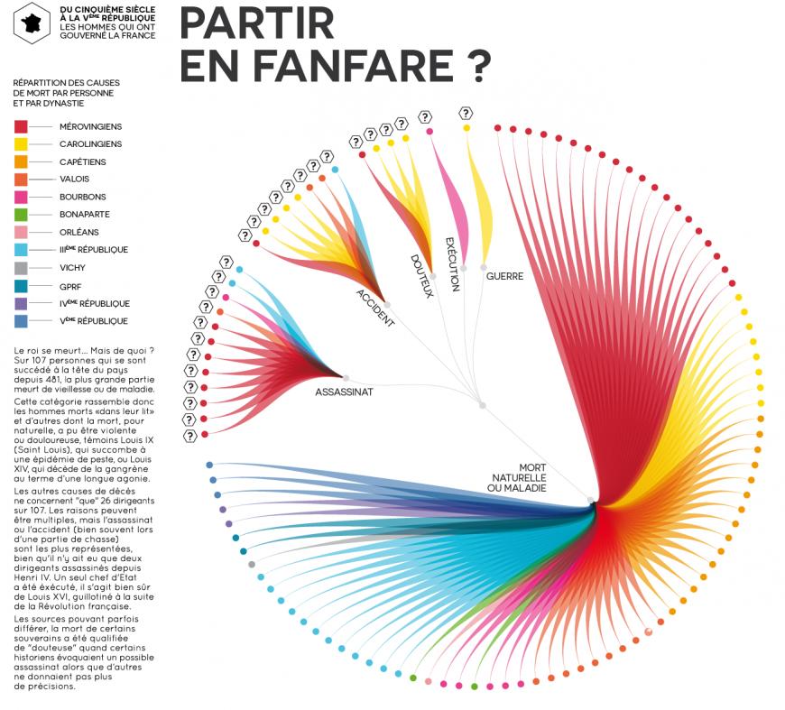 visualisation-roi-president-france-01