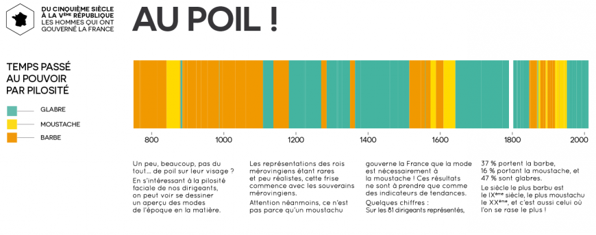visualisation-roi-president-france-03