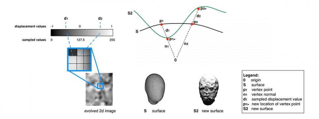 algorithme-visage-07
