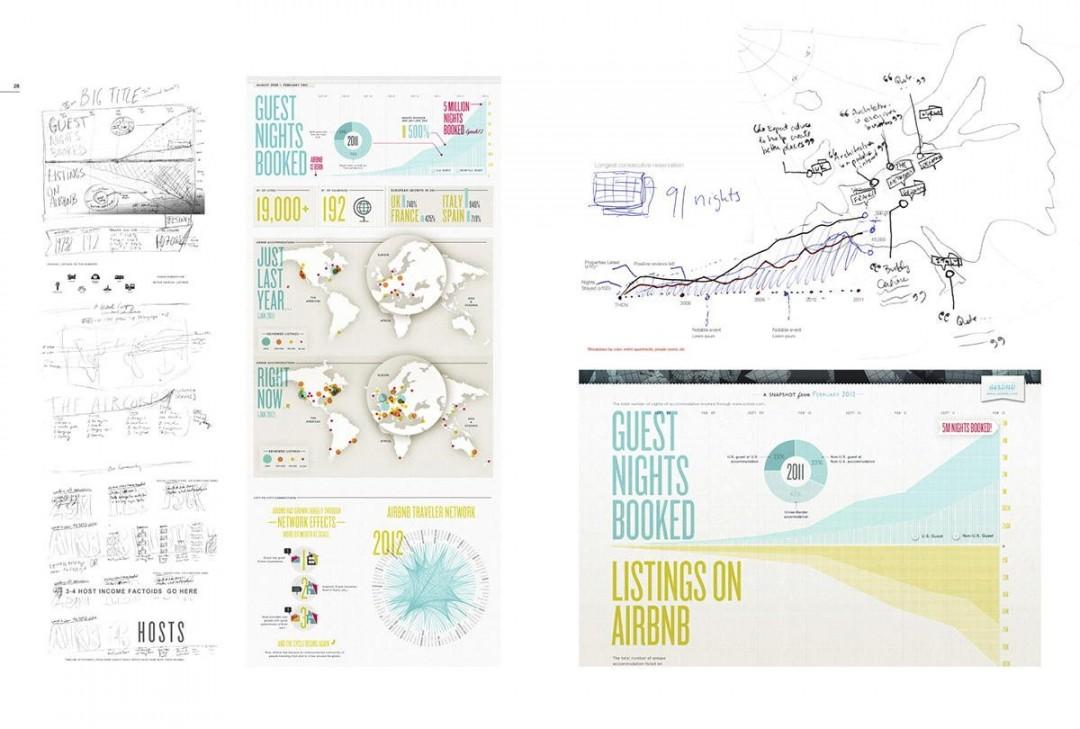 Du croquis l 39 infographie chez les ma tres du genre for Landscape and garden design sketchbooks