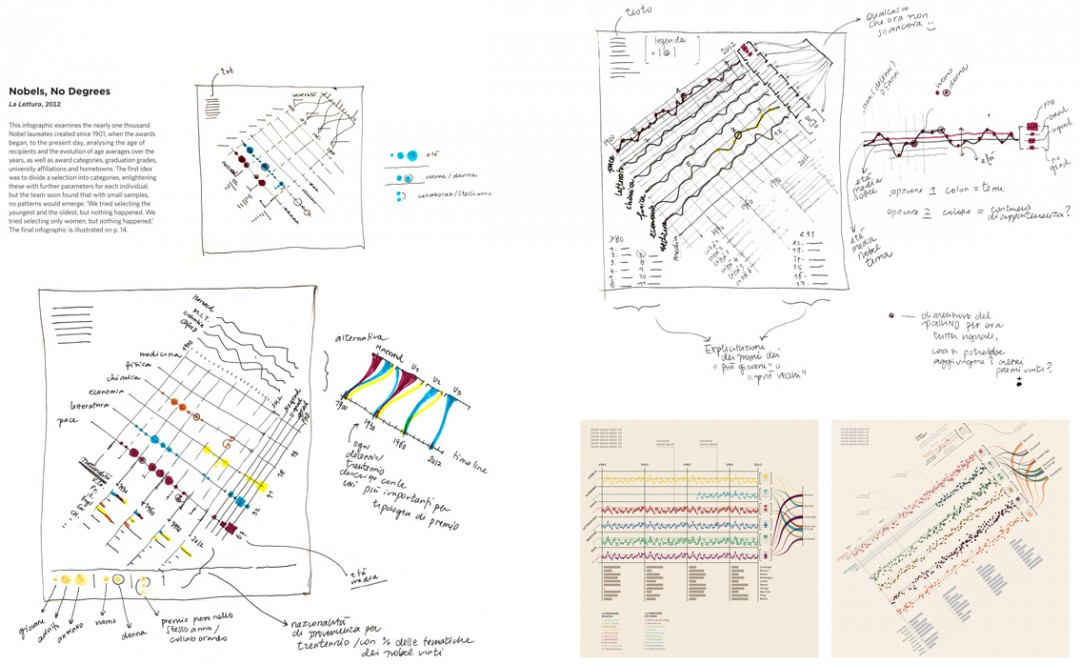 croquis-infographie-12