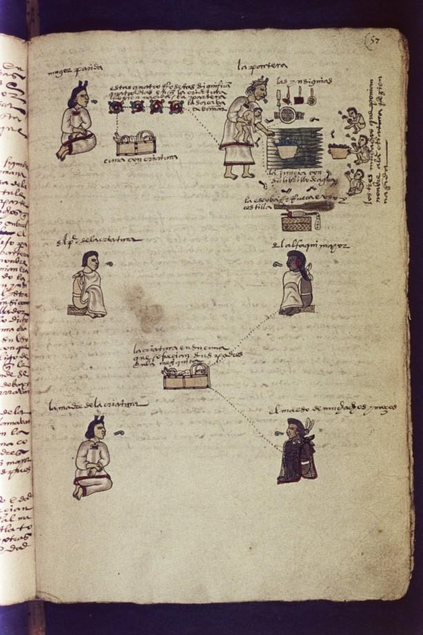 codex-mendoza-aztek-26