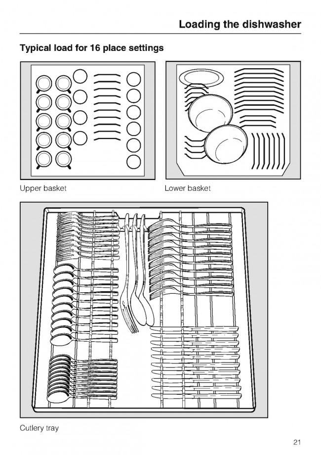 comment-remplir-lave-vaisselle-05