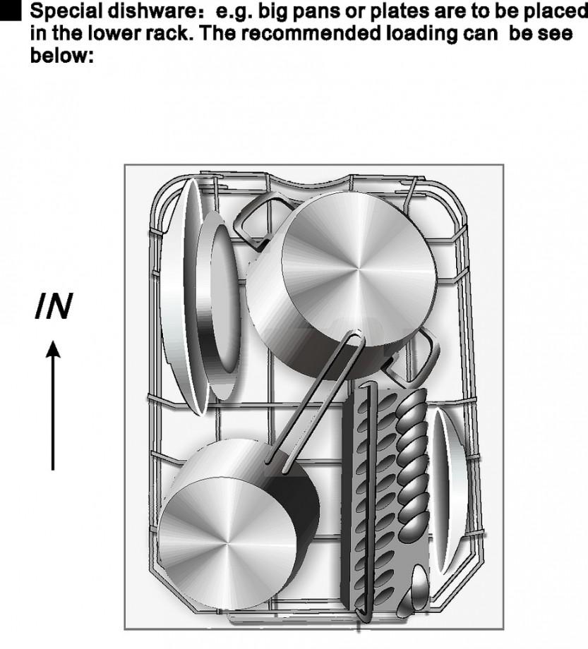 comment-remplir-lave-vaisselle-06