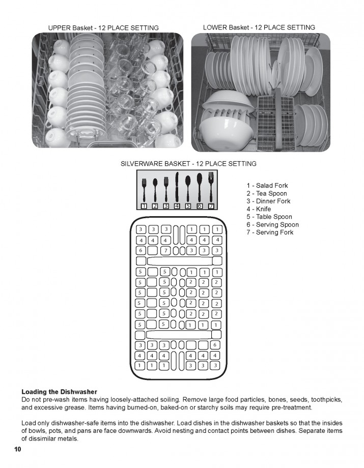 comment-remplir-lave-vaisselle-15