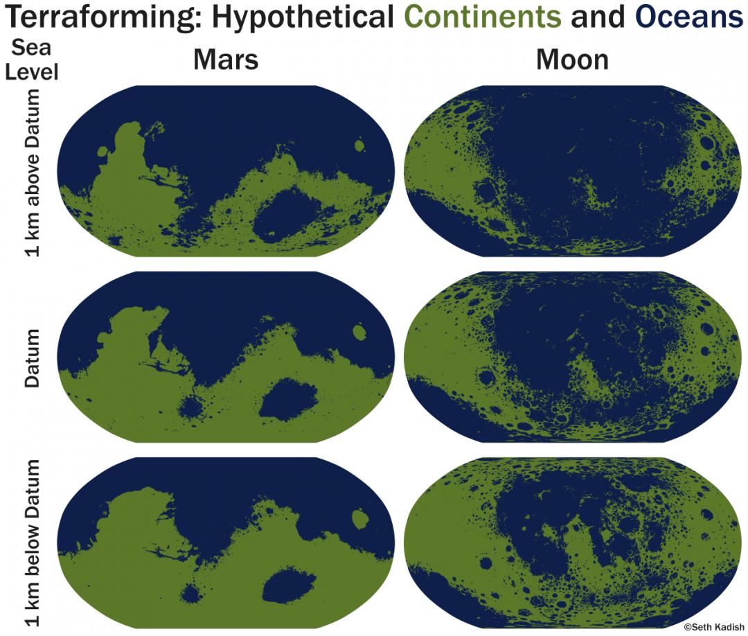 ocean-continent-lune-mars