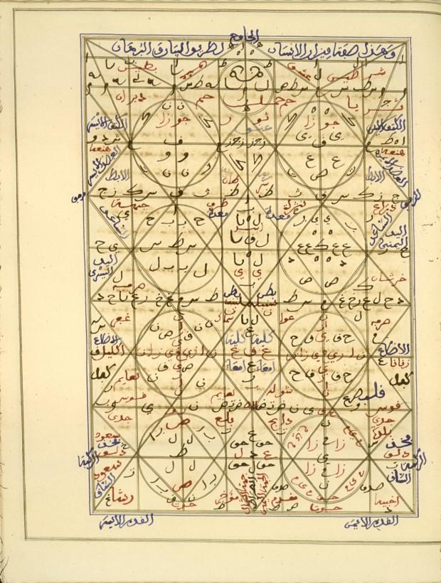 alchimie-illustration-arabe-al-Jaldaki-01