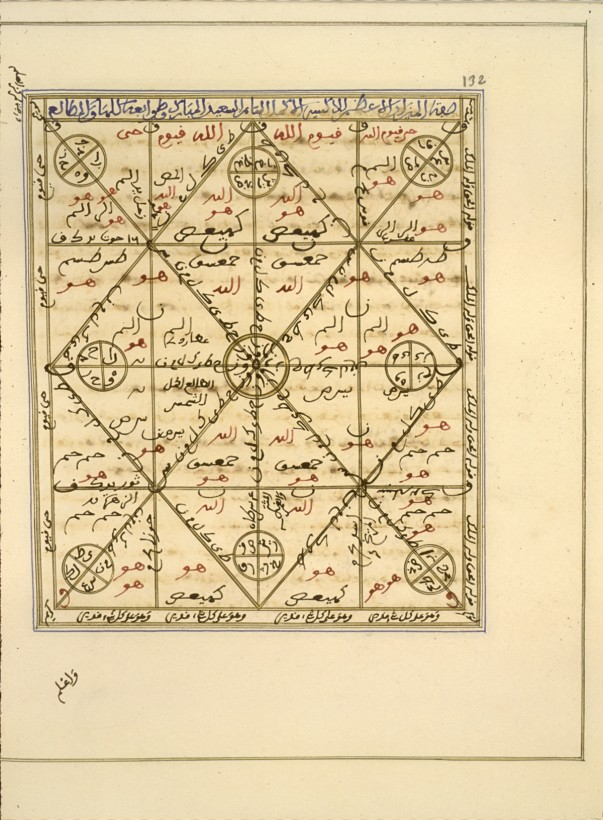 alchimie-illustration-arabe-al-Jaldaki-07